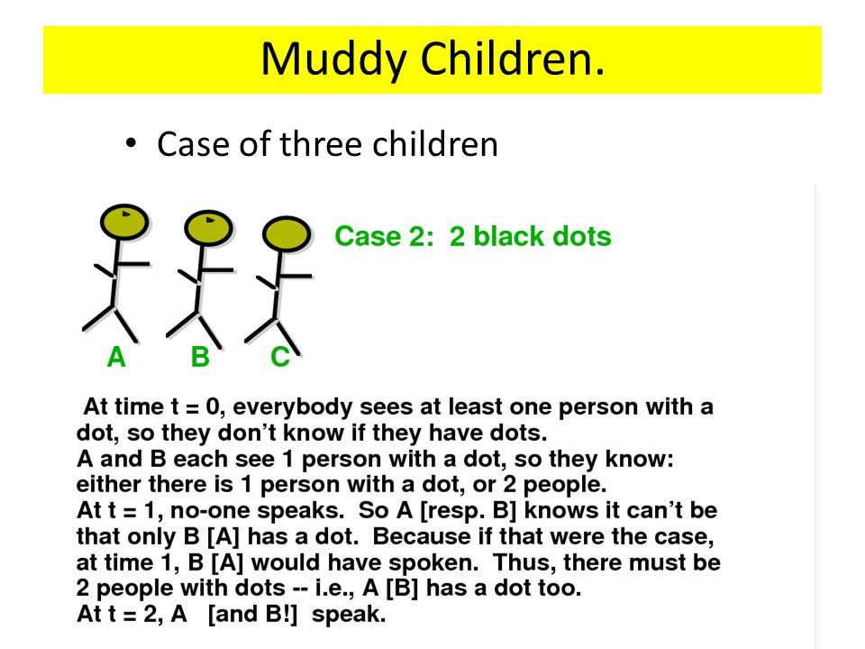 Case of three children Muddy Children.