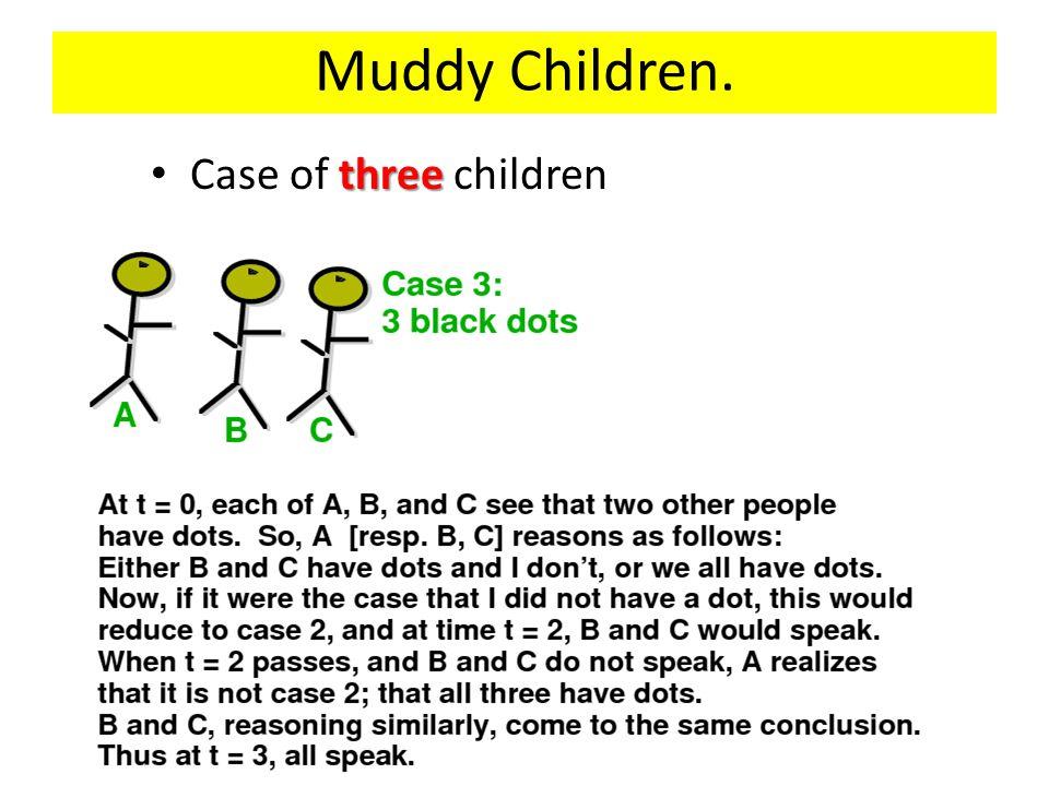 three Case of three children Muddy Children.