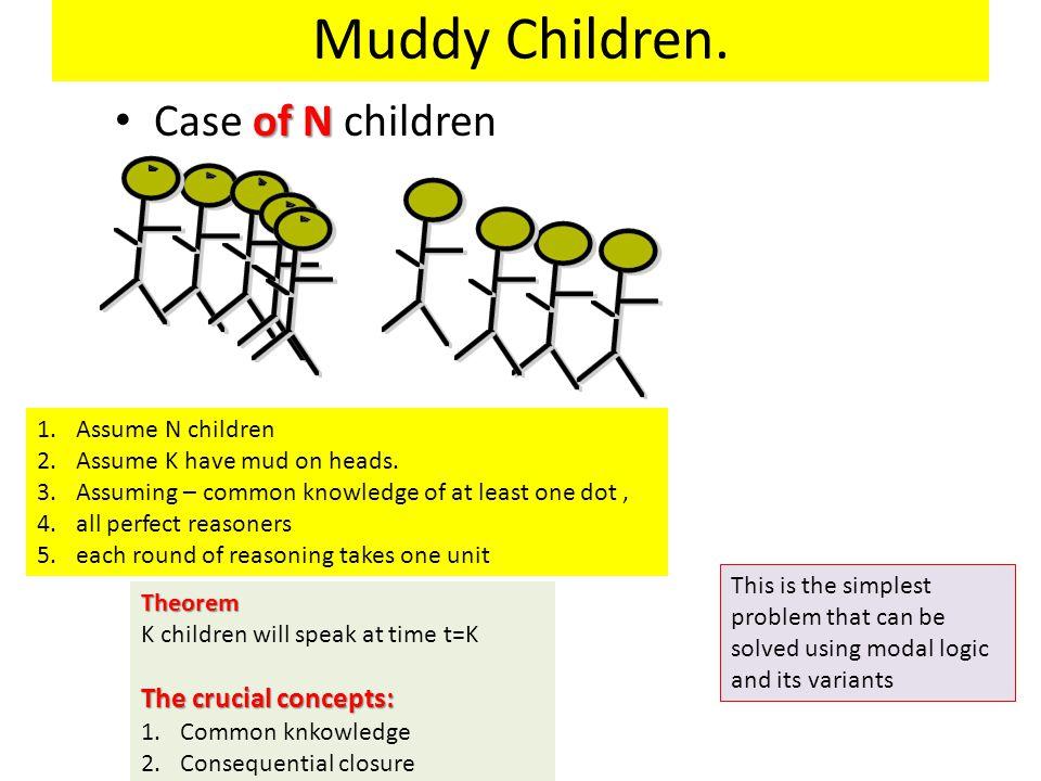 of N Case of N children Muddy Children. 1.Assume N children 2.Assume K have mud on heads.