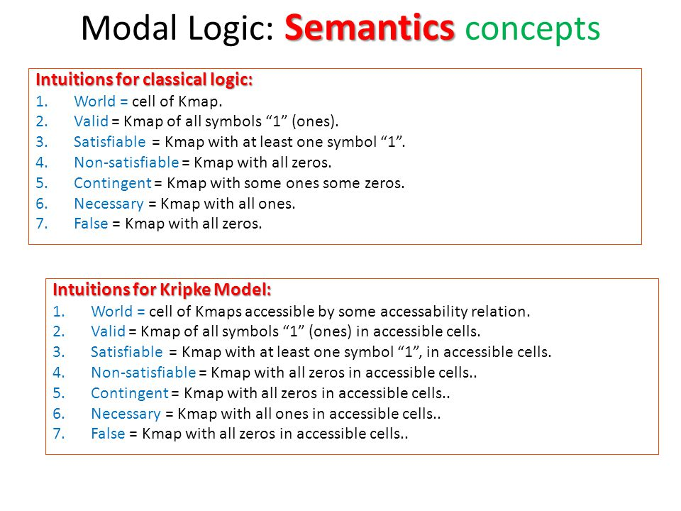 Semantics Modal Logic: Semantics concepts Intuitions for classical logic: 1.World = cell of Kmap.