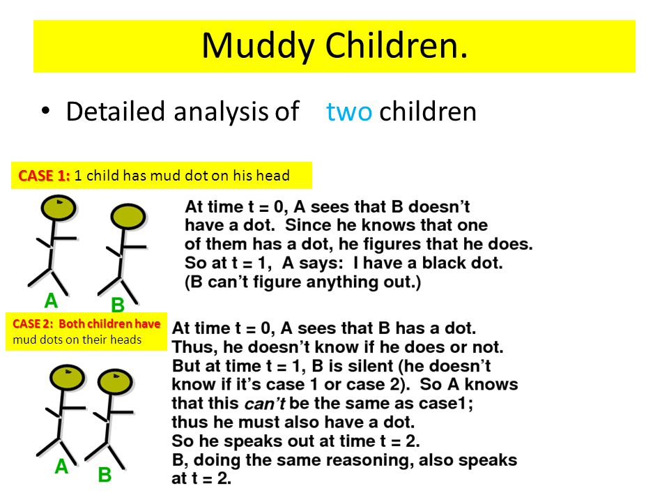 Muddy Children Revisited (cont.) Bold oval = actual world Solid boxes = equivalence classes in I 1 Dotted boxes = equivalence classes in I 2 Now, after father's announcement, the children have only three options: 1.Other child is muddy 2.I am muddy 3.We are both muddy For instance in I 2 we see that child 2 thinks as follows: 1.Either we are both muddy 2.Or he (child1) is muddy and I (child 2) am not muddy 1.The same for Child 1 2.So each partition has more than one world and none of children can communicate any decision 1.w 1 : muddy1  muddy2 (actual world) 2.w 2 : muddy1   muddy2 3.w 3 :  muddy1  muddy2 4.w 4 :  muddy1   muddy2