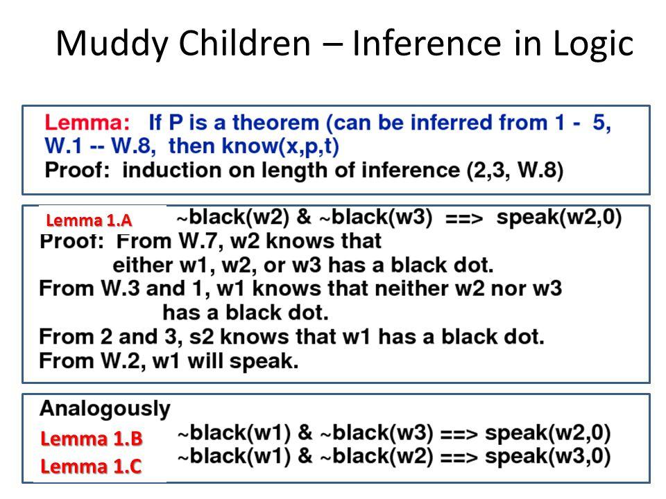 Muddy Children – Inference in Logic Lemma 1.A Lemma 1.B Lemma 1.C