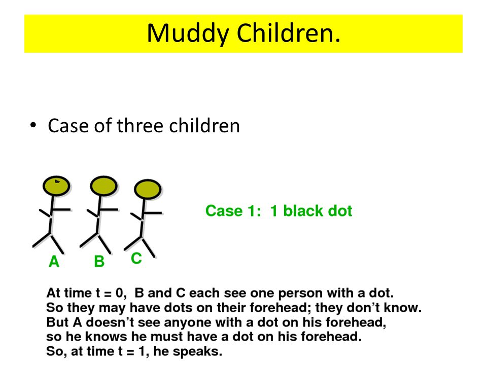 Muddy Children Revisited (cont.) Bold oval = actual world Solid boxes = equivalence classes in I 1 Dotted boxes = equivalence classes in I 2 Note: in w 1 we have: K 1 muddy1 K 2 muddy2 K 1 K 2 muddy2 … 1.Child 1 knows he is muddy 2.Child 2 knows he is muddy 3.Both children know they are muddy 1.w 1 : muddy1  muddy2 (actual world) 2.w 2 : muddy1   muddy2 3.w 3 :  muddy1  muddy2 4.w 4 :  muddy1   muddy2