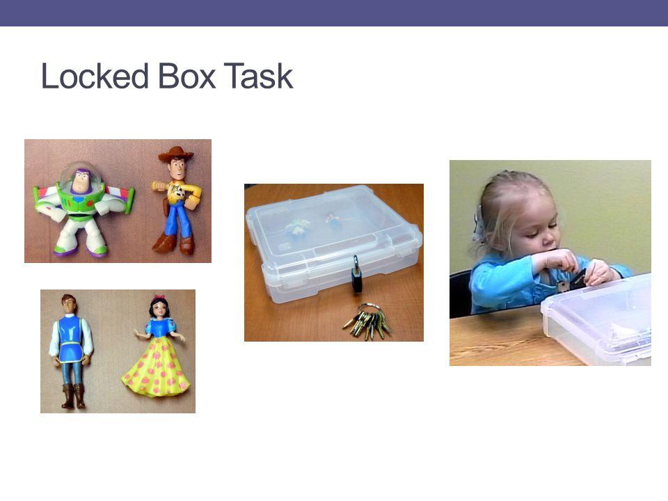 Locked Box Task