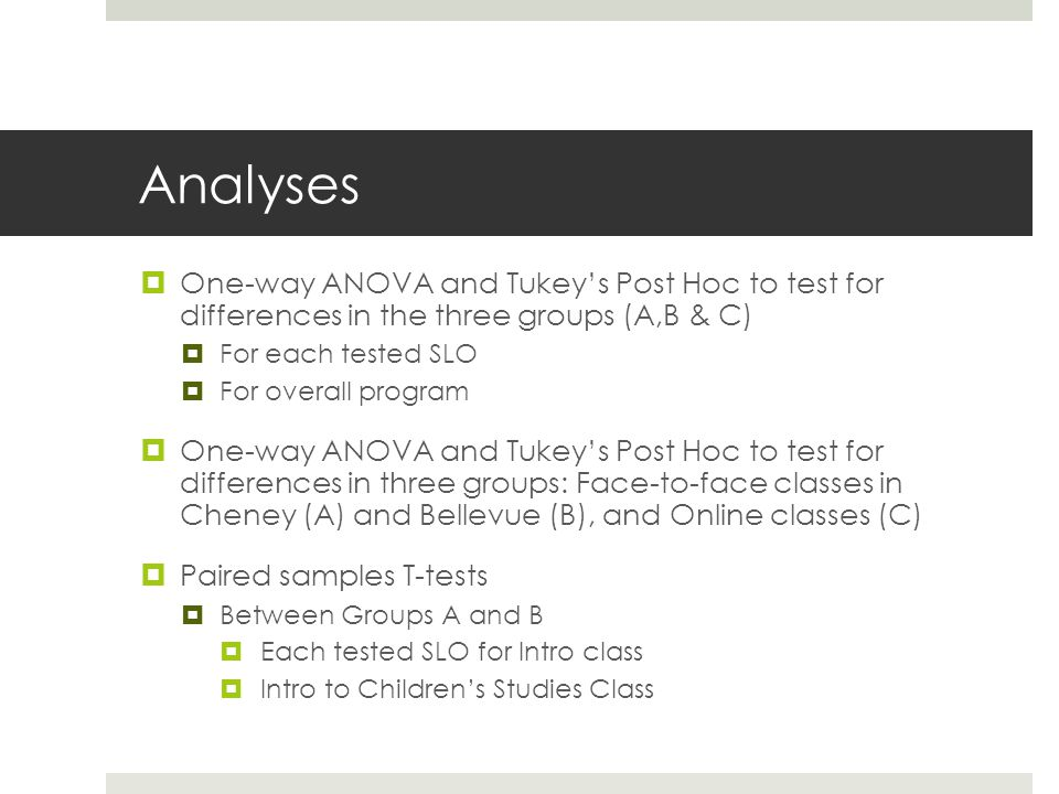 Analyses  One-way ANOVA and Tukey's Post Hoc to test for differences in the three groups (A,B & C)  For each tested SLO  For overall program  One-way ANOVA and Tukey's Post Hoc to test for differences in three groups: Face-to-face classes in Cheney (A) and Bellevue (B), and Online classes (C)  Paired samples T-tests  Between Groups A and B  Each tested SLO for Intro class  Intro to Children's Studies Class