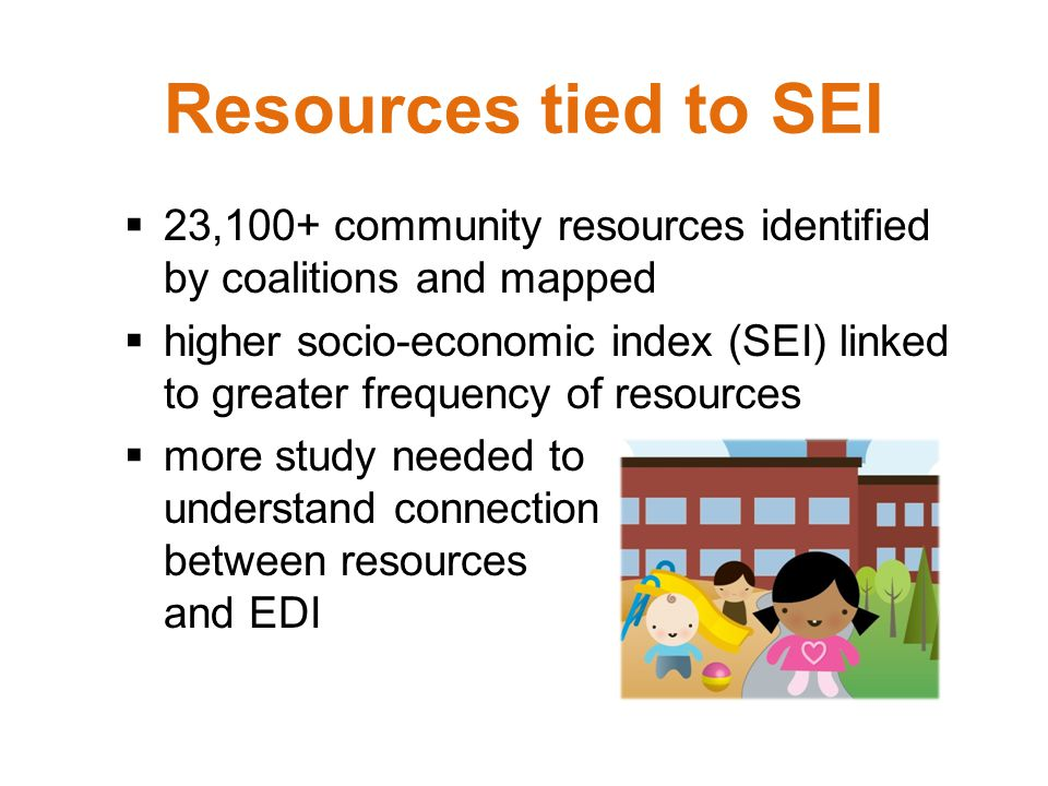  23,100+ community resources identified by coalitions and mapped  higher socio-economic index (SEI) linked to greater frequency of resources  more study needed to understand connection between resources and EDI Resources tied to SEI