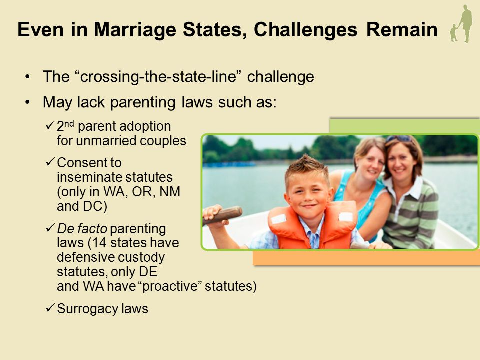 The crossing-the-state-line challenge May lack parenting laws such as: Even in Marriage States, Challenges Remain 2 nd parent adoption for unmarried couples Consent to inseminate statutes (only in WA, OR, NM and DC) De facto parenting laws (14 states have defensive custody statutes, only DE and WA have Surrogacy laws proactive statutes)