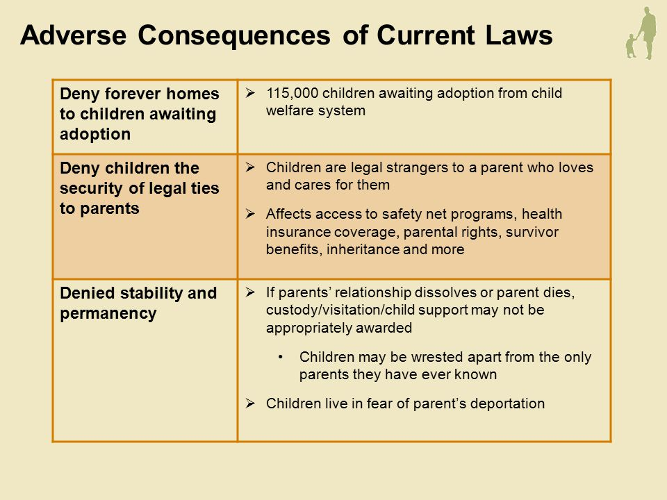 Adverse Consequences of Current Laws Deny forever homes to children awaiting adoption  115,000 children awaiting adoption from child welfare system Deny children the security of legal ties to parents  Children are legal strangers to a parent who loves and cares for them  Affects access to safety net programs, health insurance coverage, parental rights, survivor benefits, inheritance and more Denied stability and permanency  If parents' relationship dissolves or parent dies, custody/visitation/child support may not be appropriately awarded Children may be wrested apart from the only parents they have ever known  Children live in fear of parent's deportation