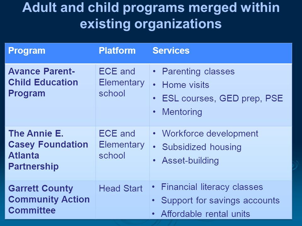 Adult and child programs merged within existing organizations