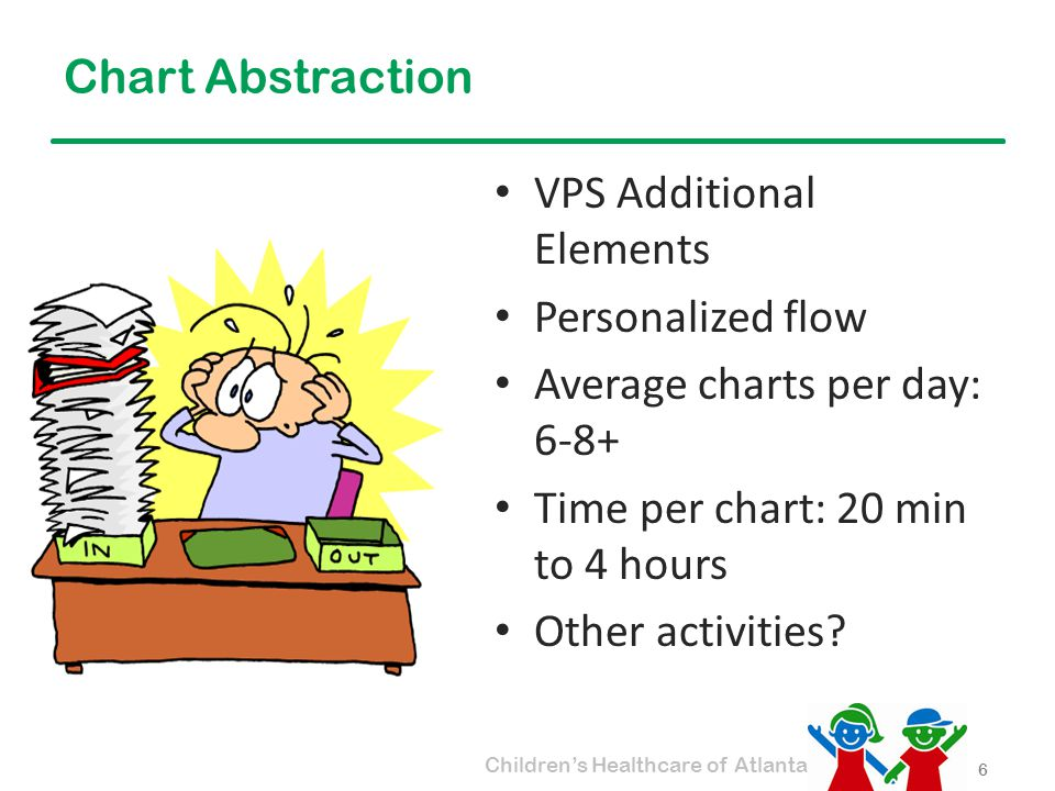 Children's Healthcare of Atlanta Chart Abstraction VPS Additional Elements Personalized flow Average charts per day: 6-8+ Time per chart: 20 min to 4