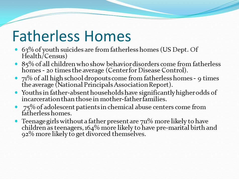 Fatherless Homes 63% of youth suicides are from fatherless homes (US Dept.