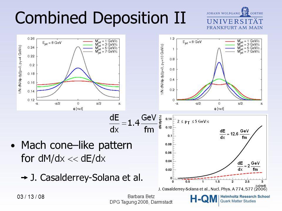 03 / 13 / 08 Barbara Betz DPG Tagung 2008, Darmstadt Mach cone–like pattern for J. Casalderrey-Solana et al. J. Casalderrey-Solana et al., Nucl. Phys.