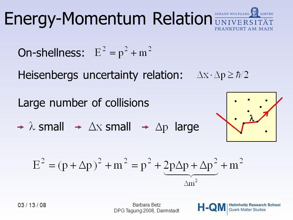 03 / 13 / 08 Barbara Betz DPG Tagung 2008, Darmstadt On-shellness: Energy-Momentum Relation Heisenbergs uncertainty relation: Large number of collisio