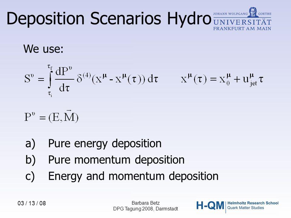 03 / 13 / 08 Barbara Betz DPG Tagung 2008, Darmstadt We use: a)Pure energy deposition b)Pure momentum deposition c)Energy and momentum deposition Depo