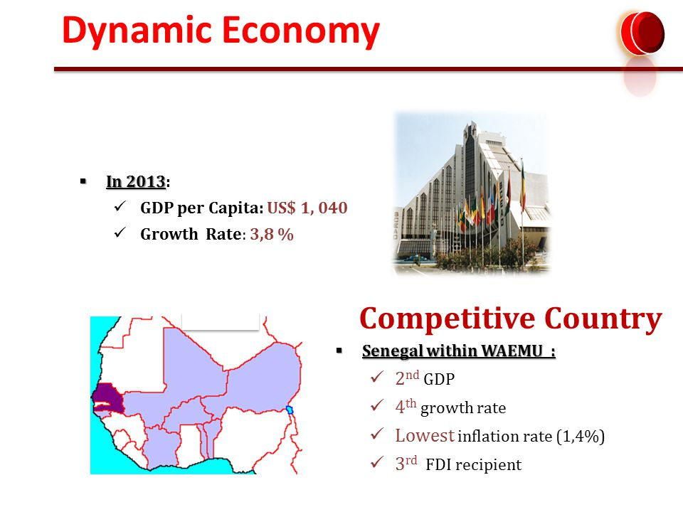  In 2013  In 2013: GDP per Capita: US$ 1, 040 Growth Rate: 3,8 % Competitive Country  Senegal within WAEMU : 2 nd GDP 4 th growth rate Lowest inflation rate (1,4%) 3 rd FDI recipient Dynamic Economy