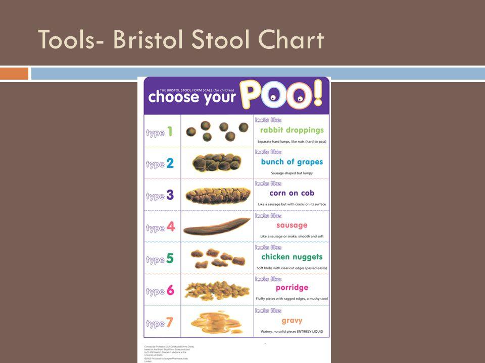 Tools- Bristol Stool Chart