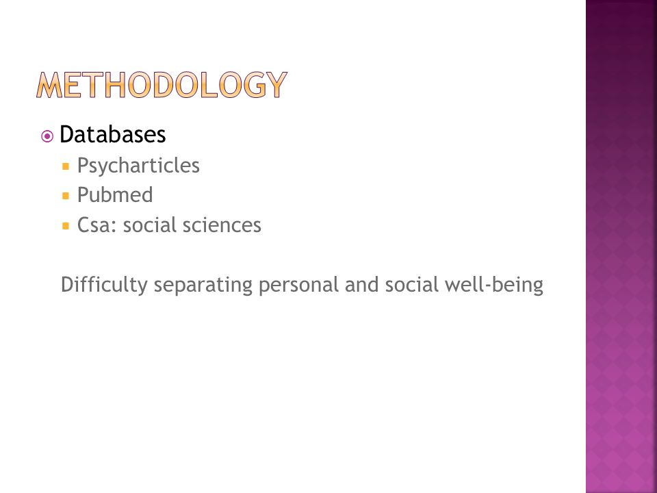  Databases  Psycharticles  Pubmed  Csa: social sciences Difficulty separating personal and social well-being