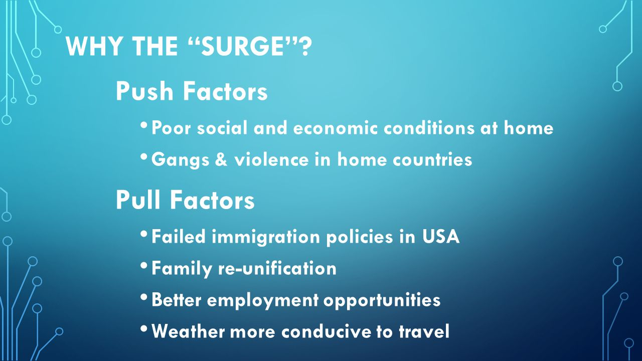 WHY THE SURGE .