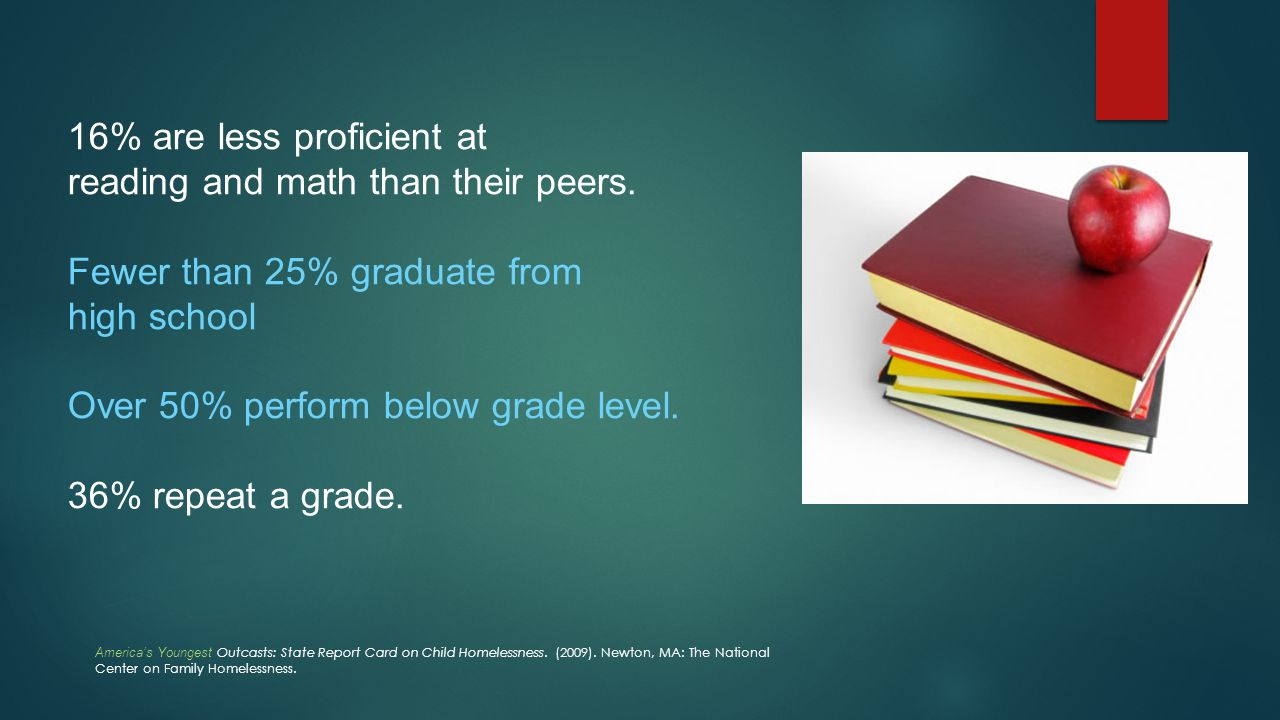 16% are less proficient at reading and math than their peers.