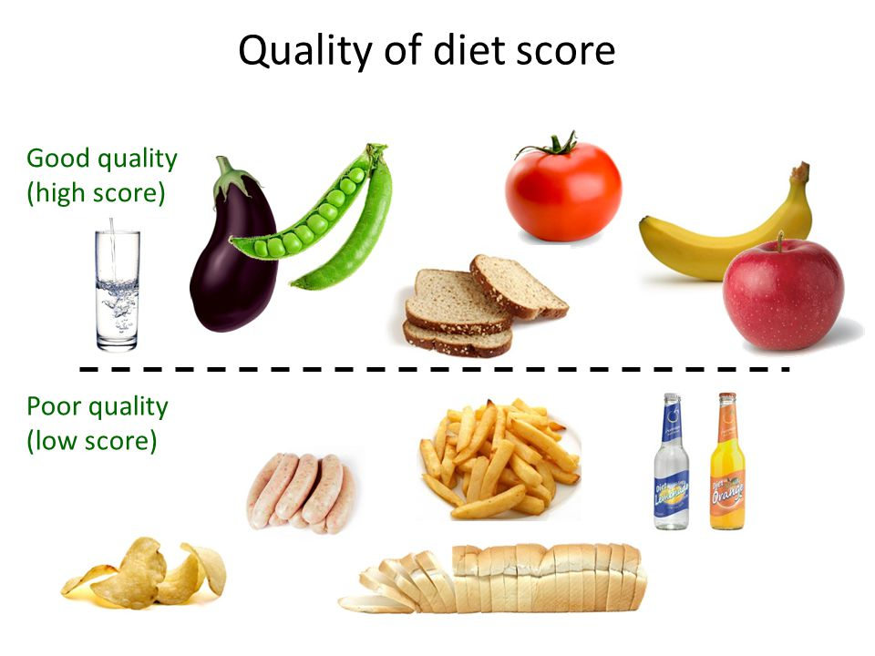 Quality of diet score Good quality (high score) Poor quality (low score)