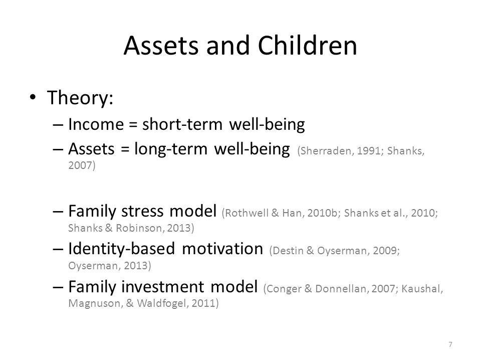 Assets and Children Influences – Children's school focused goals – Math, reading, behaviour scores – Educational attainment Preliminary evidence that assets impact parenting and socio-emotional functioning 8 (Elliott & Beverly, 2011; Elliott & Nam, 2012; Elliott & Sherraden, 2013; Friedline, Elliott, & Chowa, 2013; Grinstein-Weiss et al., 2010; Haurin, Parcel, & Haurin, 2002; Huang et al., 2014; Huang, 2013; Kim & Sherraden, 2011; Shanks, 2007; Zhan & Sherraden, 2003)