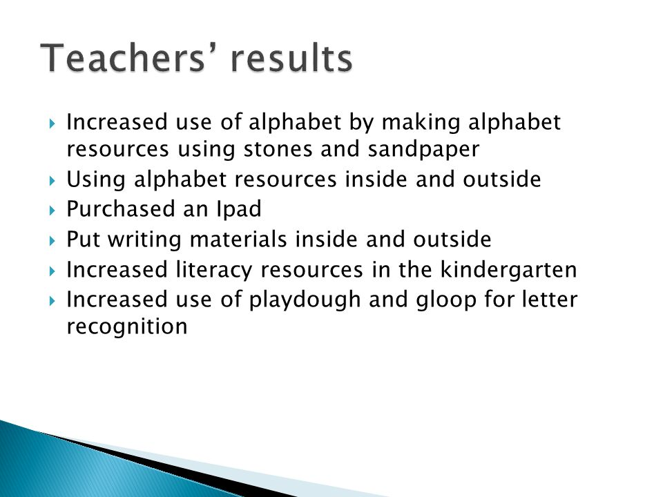  Increased use of alphabet by making alphabet resources using stones and sandpaper  Using alphabet resources inside and outside  Purchased an Ipad  Put writing materials inside and outside  Increased literacy resources in the kindergarten  Increased use of playdough and gloop for letter recognition