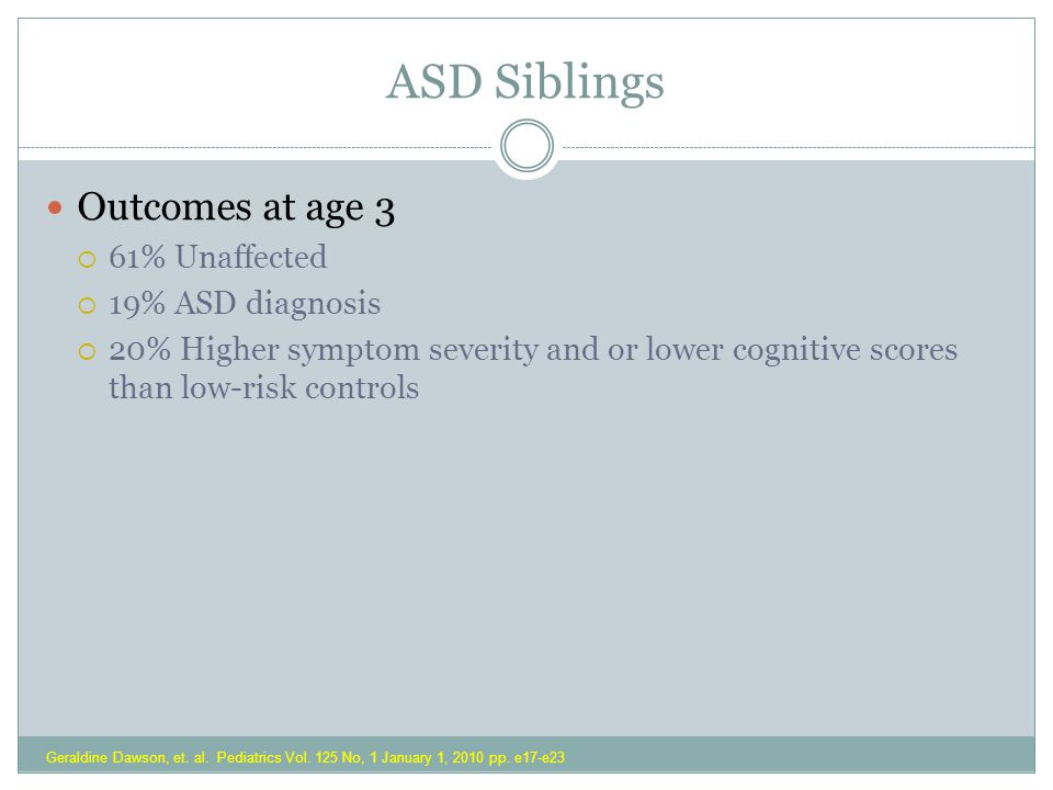 ASD Siblings Outcomes at age 3  61% Unaffected  19% ASD diagnosis  20% Higher symptom severity and or lower cognitive scores than low-risk controls Geraldine Dawson, et.