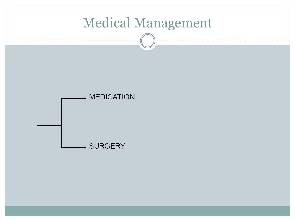Medical Management MEDICATION SURGERY