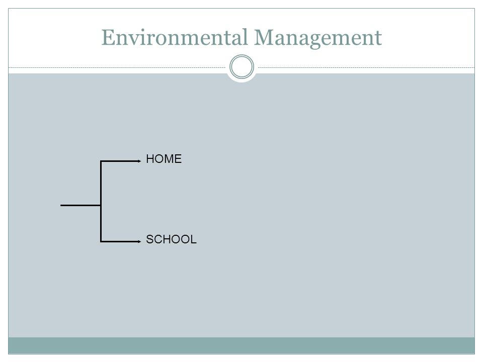 Environmental Management HOME SCHOOL