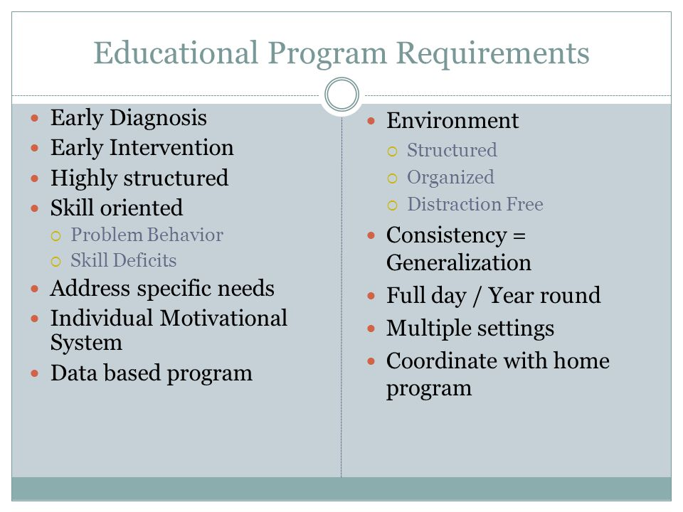 Educational Program Requirements Early Diagnosis Early Intervention Highly structured Skill oriented  Problem Behavior  Skill Deficits Address specific needs Individual Motivational System Data based program Environment  Structured  Organized  Distraction Free Consistency = Generalization Full day / Year round Multiple settings Coordinate with home program