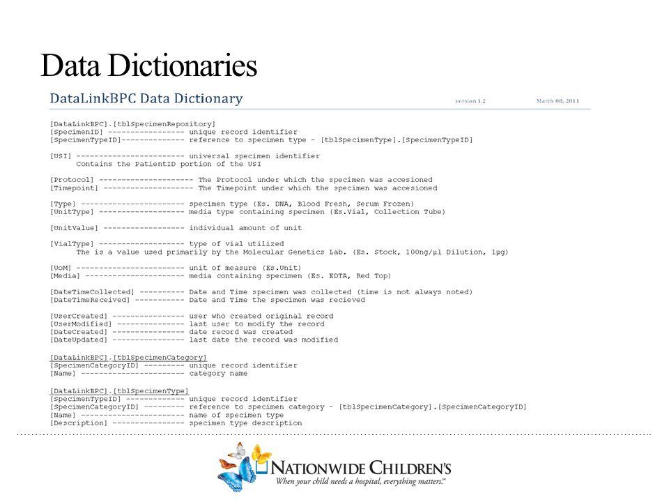 ………………..…………………………………………………………………………………………………………………………………….. Data Dictionaries