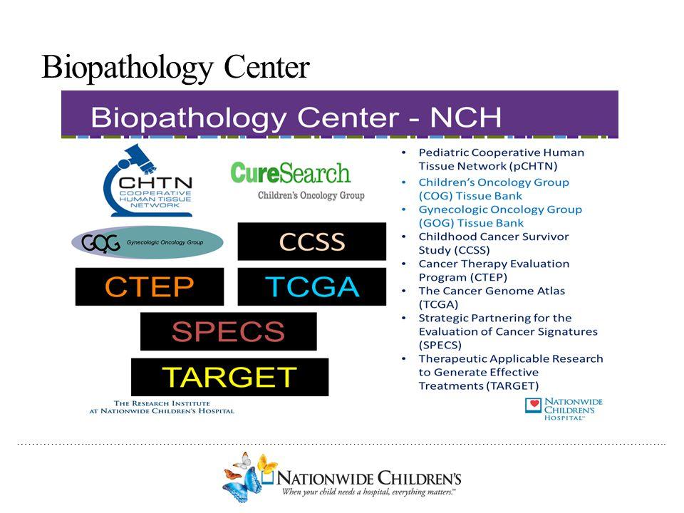 ………………..…………………………………………………………………………………………………………………………………….. Biopathology Center