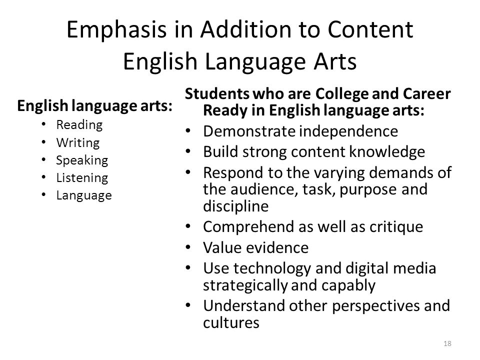 Emphasis in Addition to Content English Language Arts English language arts: Reading Writing Speaking Listening Language Students who are College and