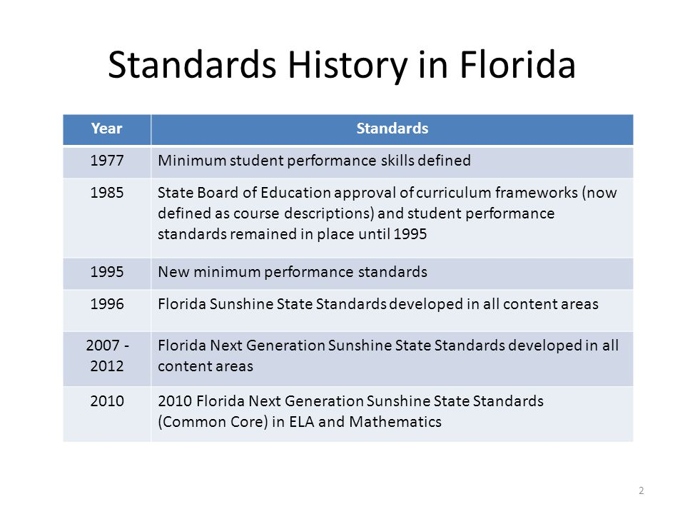Standards History in Florida 2 YearStandards 1977Minimum student performance skills defined 1985State Board of Education approval of curriculum framew