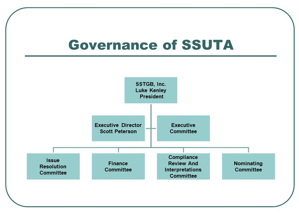 Governance of SSUTA SSTGB, Inc. Luke Kenley President Issue Resolution Committee Finance Committee Compliance Review And Interpretations Committee Nom