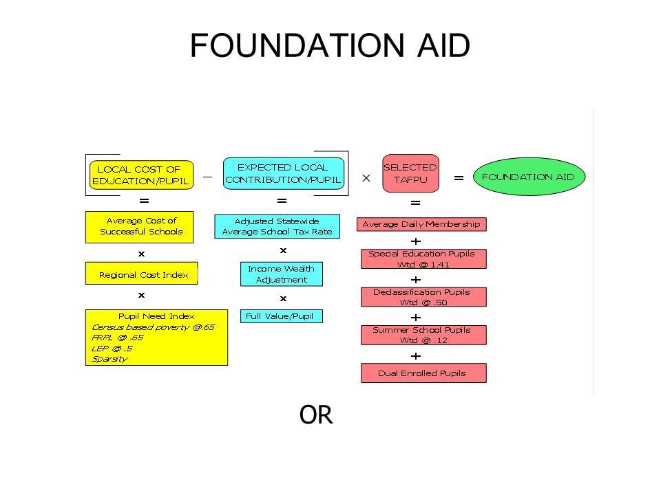 FOUNDATION AID OR