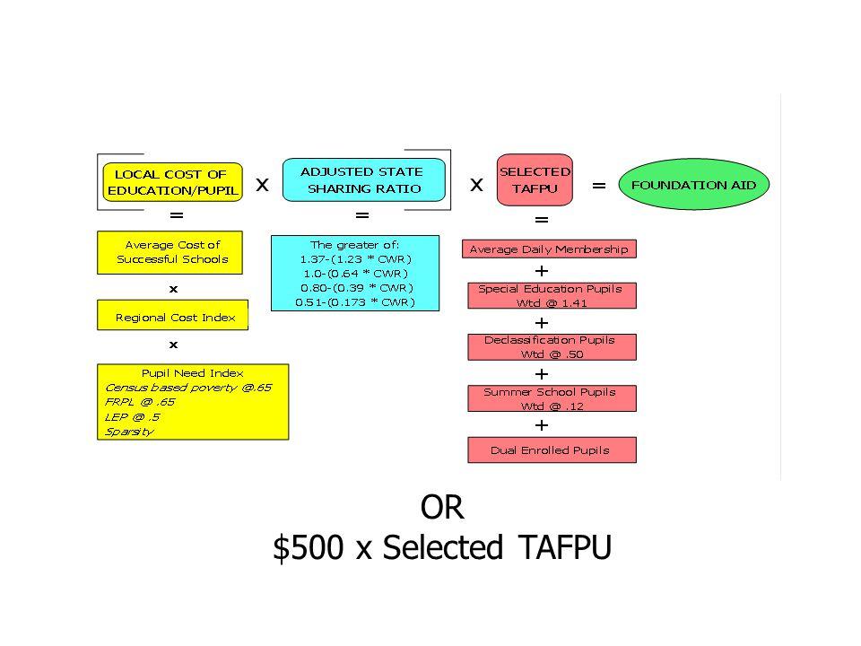 $500 x Selected TAFPU