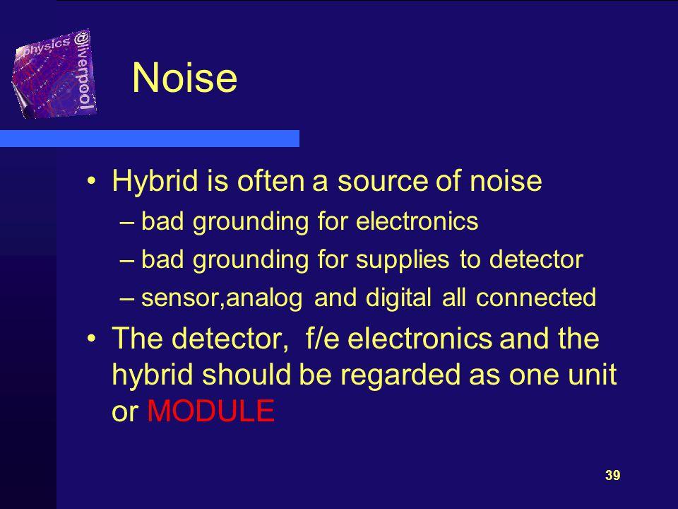 38 Hybrid Design