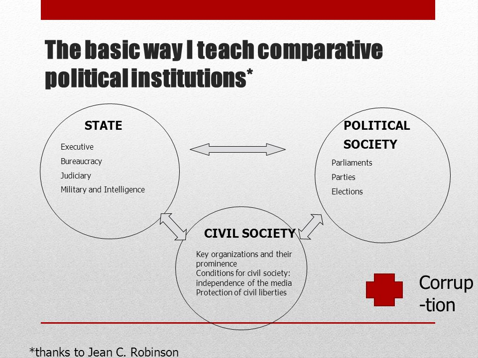 Implications Janet Elise Johnson@brooklyn.cuny.edu move beyond transition theory: use hybrid countries as at the model not the West isn't dual system also at work in Western countries.