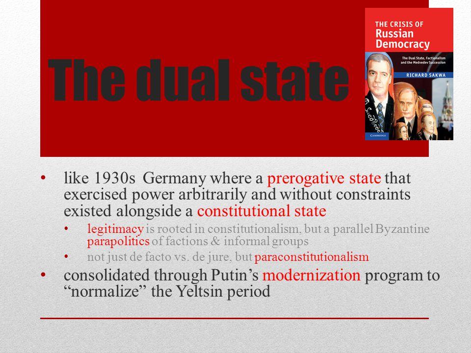 Regime type: democratic, hybrid, or authoritarianism.
