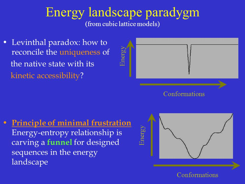 Energy landscape paradygm (from cubic lattice models) Levinthal paradox: how to reconcile the uniqueness of the native state with its kinetic accessibility.