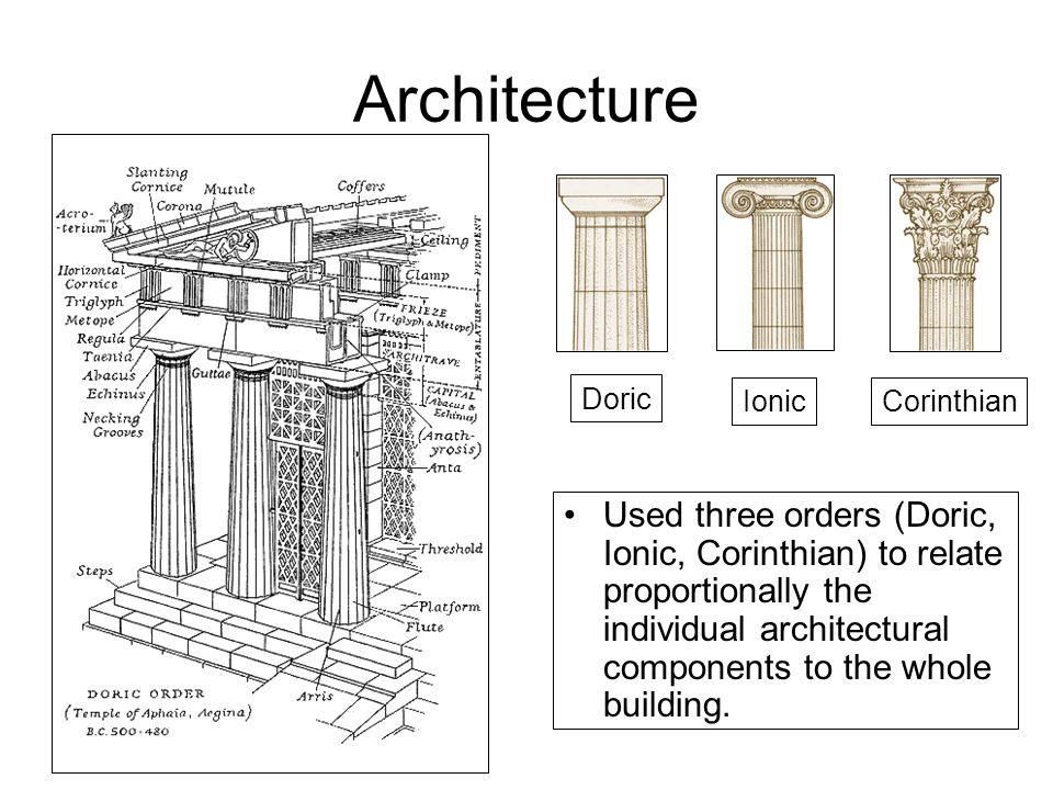 Architecture Used three orders (Doric, Ionic, Corinthian) to relate proportionally the individual architectural components to the whole building.