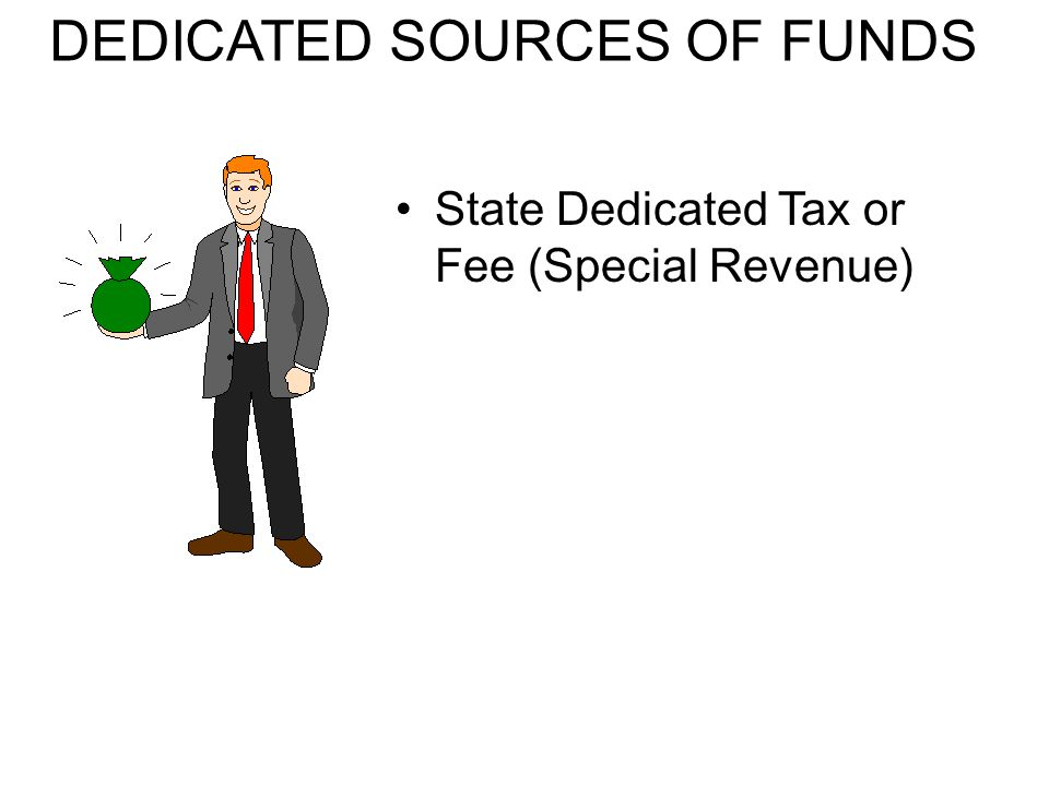 DEDICATED SOURCES OF FUNDS State Dedicated Tax or Fee (Special Revenue)