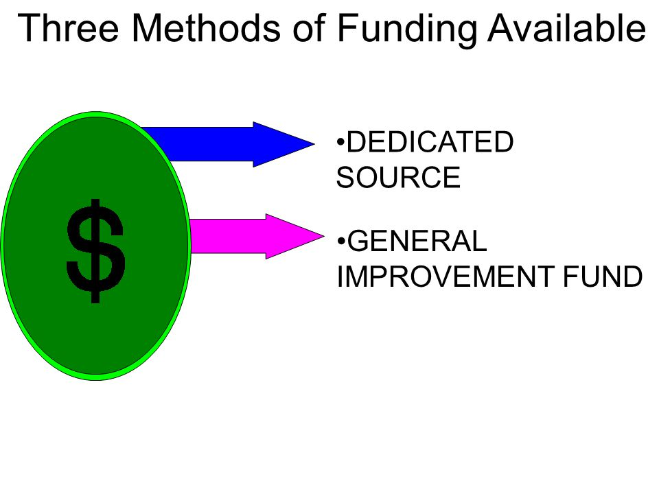 DEDICATED SOURCE Three Methods of Funding Available GENERAL IMPROVEMENT FUND