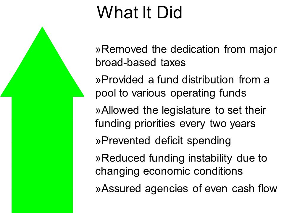What It Did »Removed the dedication from major broad-based taxes »Provided a fund distribution from a pool to various operating funds »Allowed the legislature to set their funding priorities every two years »Prevented deficit spending »Reduced funding instability due to changing economic conditions »Assured agencies of even cash flow