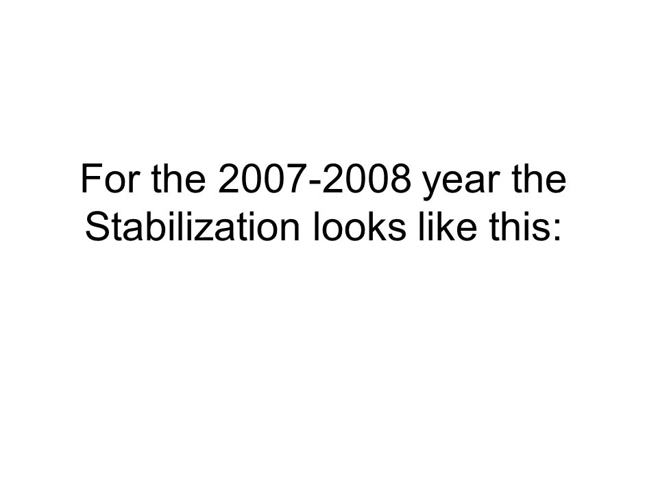 For the 2007-2008 year the Stabilization looks like this: