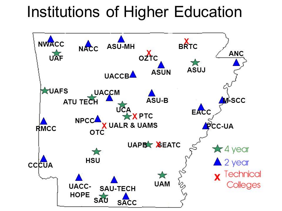 X Institutions of Higher Education NWACC UAF NACC ASU-MHBRTC X X OZTC ASUN ASUJ ANC UAFS ATU TECH UACCM UCA PTC ASU-B UALR & UAMS M-SCC RMCC CCCUA OTC X HSU UACC- HOPE SAU-TECH UAM SAU SACC NPCC SEATCUAPB X PCC-UA EACC X UACCB