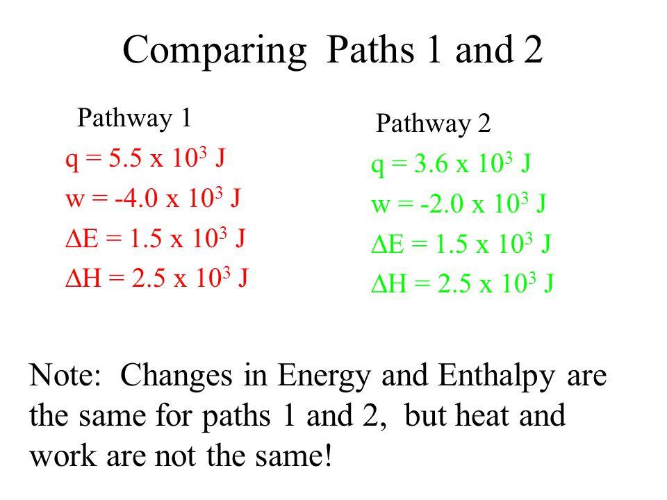 Comparing Paths 1 and 2 Pathway 1 q = 5.5 x 10 3 J w = -4.0 x 10 3 J  E = 1.5 x 10 3 J  H = 2.5 x 10 3 J Pathway 2 q = 3.6 x 10 3 J w = -2.0 x 10 3