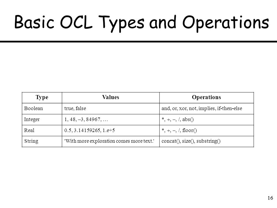 16 Basic OCL Types and Operations 16 TypeValuesOperations Booleantrue, falseand, or, xor, not, implies, if-then-else Integer 1, 48,  3, 84967, …*, ,