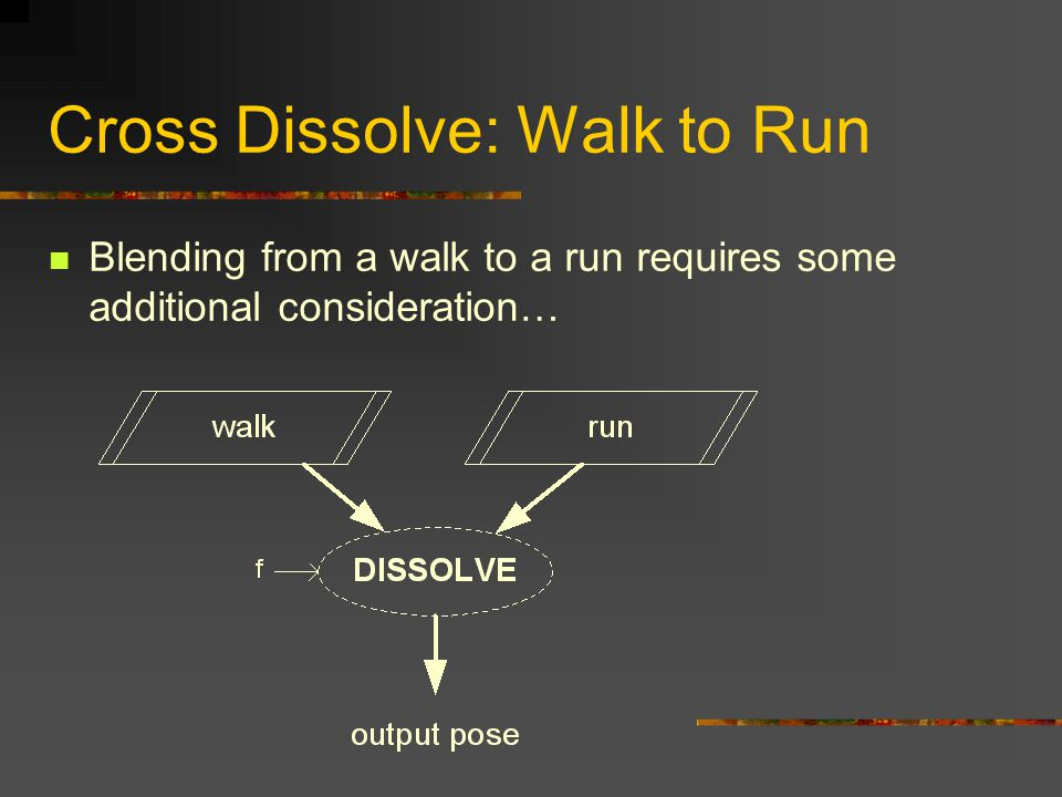 Cross Dissolve: Walk to Run Blending from a walk to a run requires some additional consideration…